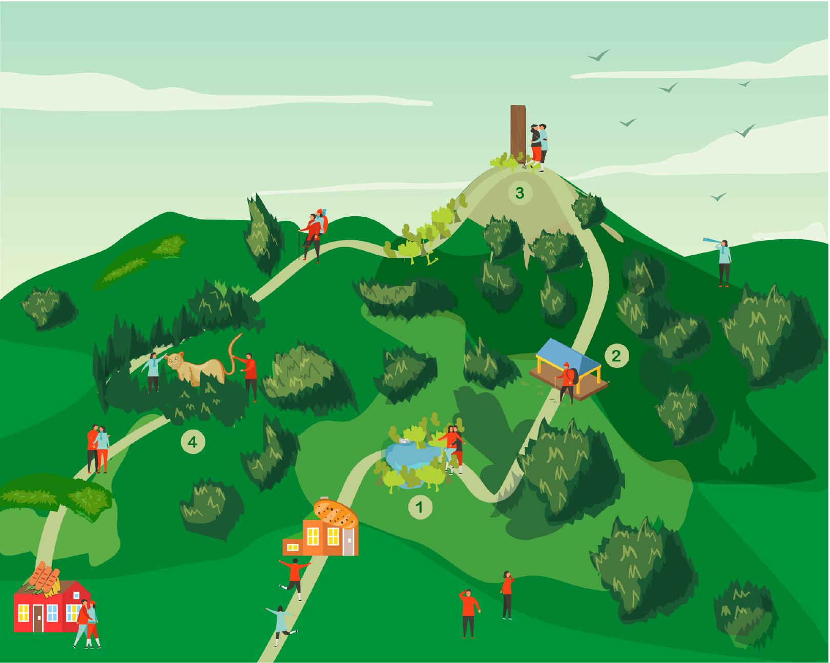 1번부터 4번까지 주요 장소를 표시한 등산코스 그림. 1번 숫자에는 계곡을 표현한 그림, 2번 숫자 옆에는 쉼터를 표현한 그림, 3번 숫자 옆에는 인왕산 정상에 있는 표지석, 4번 숫자 옆에는 호랑이상이 그려져있다.